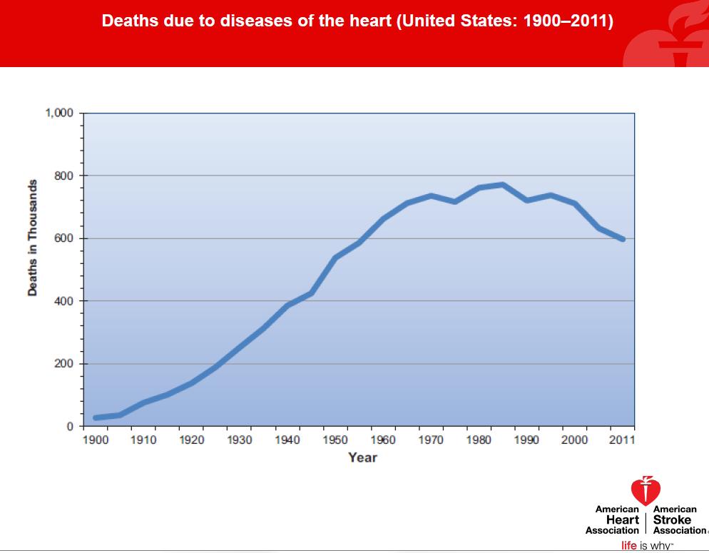 aha-deaths.png