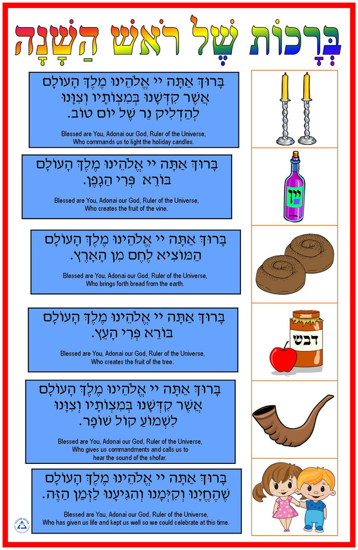 Brachot shel Rosh Hashanah