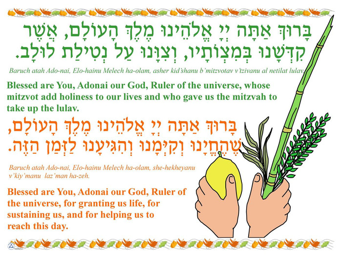 Lulav Blessings Poster