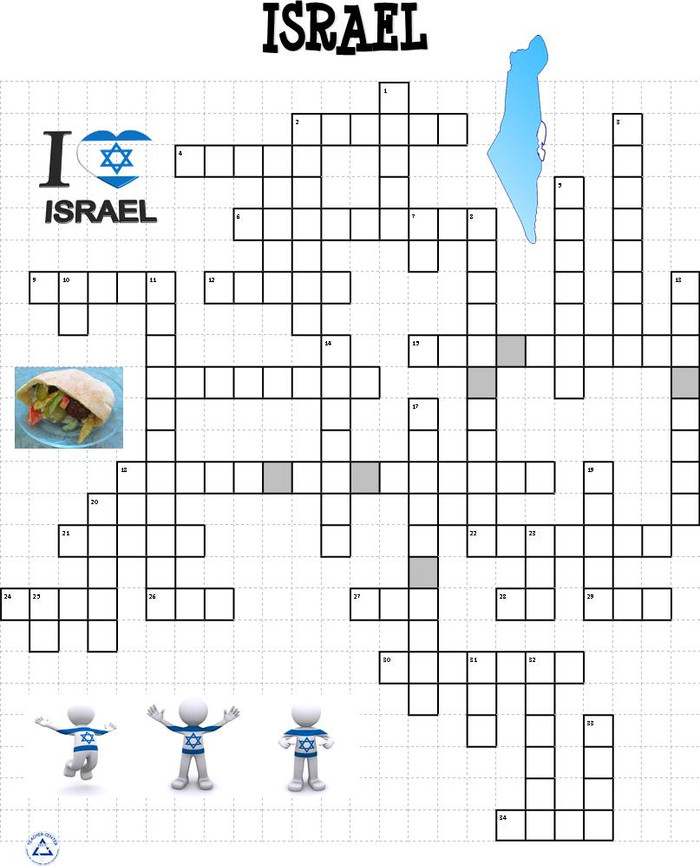 Image Result For Israel Map Google