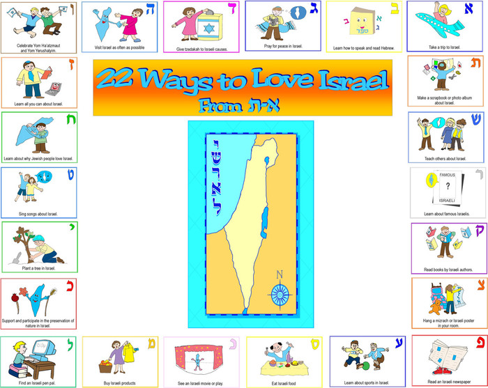 22 Ways to Love Israel from Alef-Tav