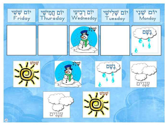 Preschool Weekly Weather Chart
