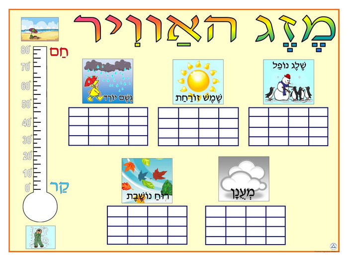 Hebrew Weather Graphing Chart