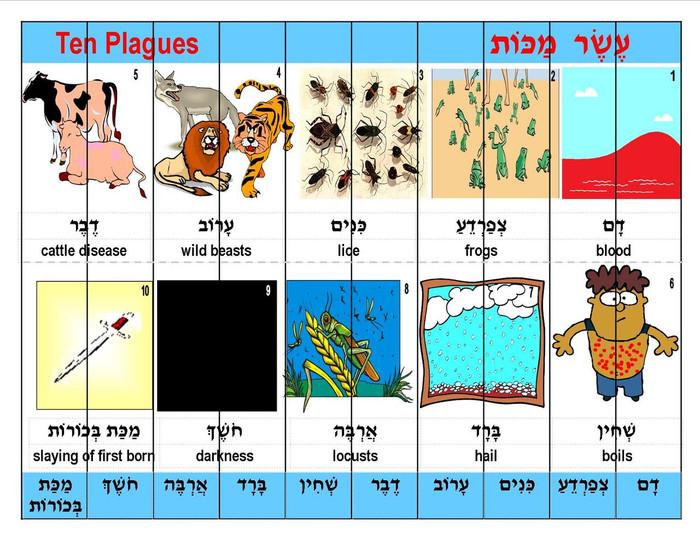 10 Plagues Cut-Apart Puzzle