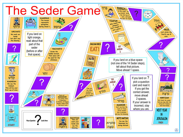 The Seder Game