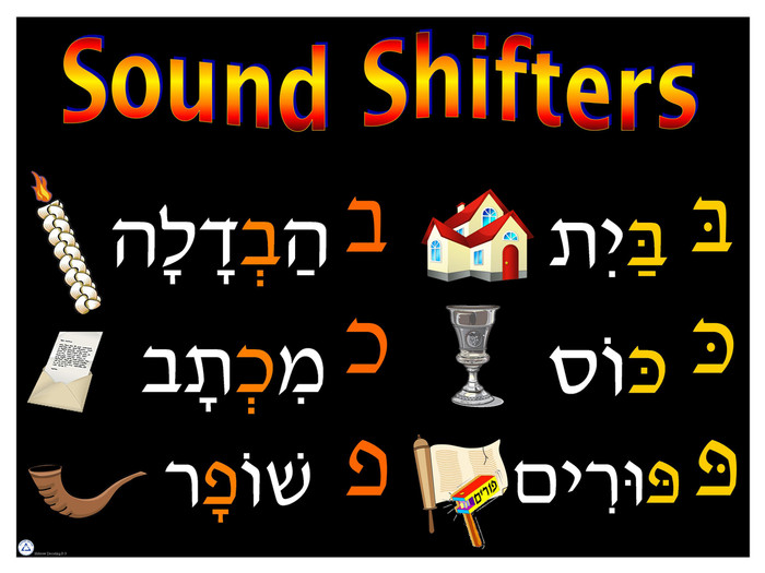 Sound Shifters Poster