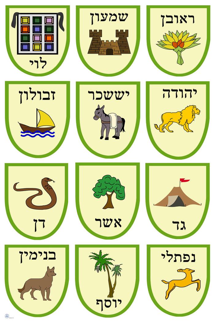 Twelve Tribes Poster