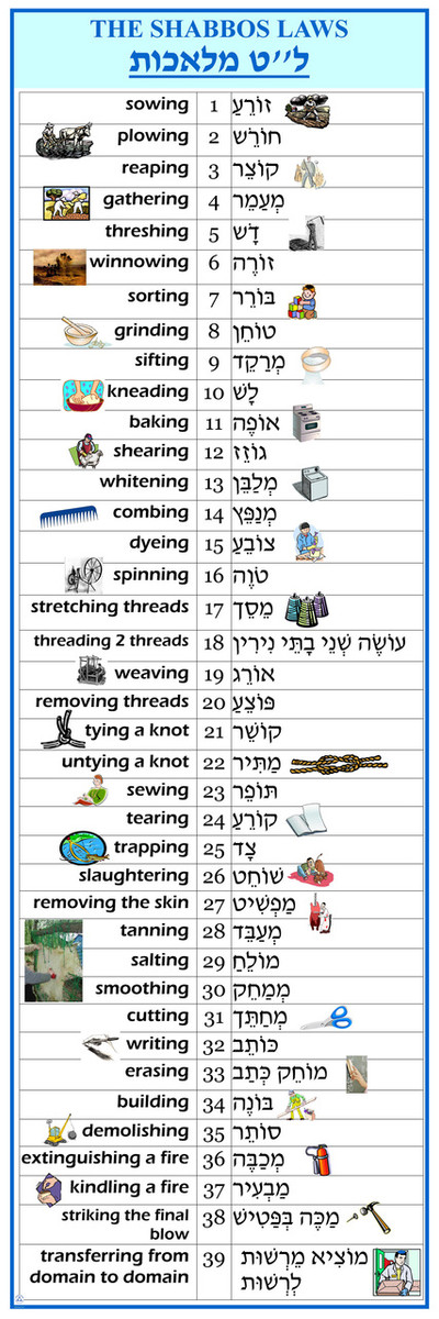 39 Melachot Chart