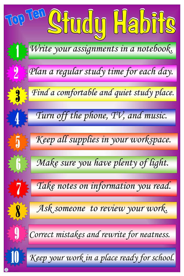 Top 10 Study Habits