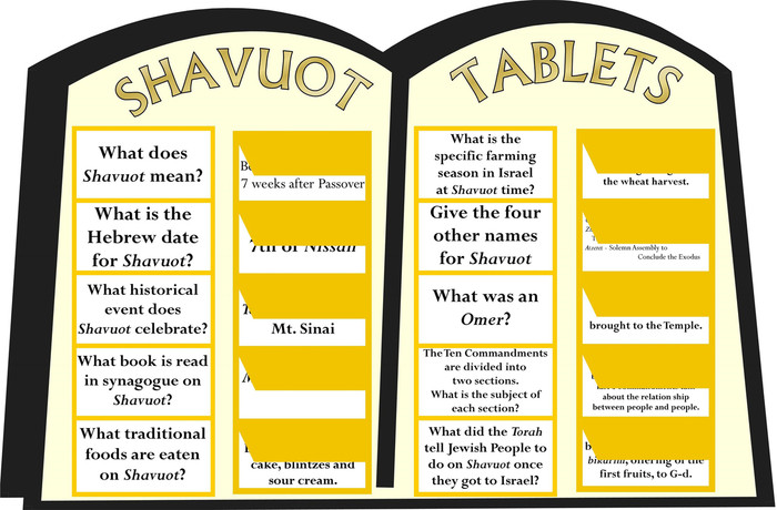 Shavuot Tablets