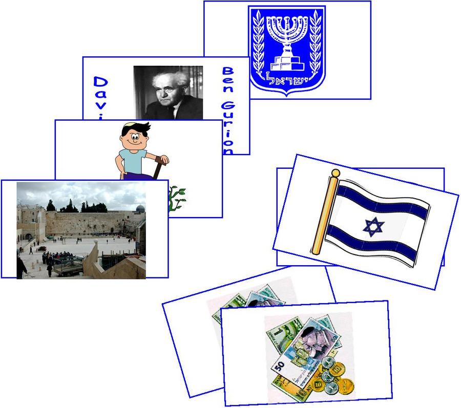 Israel Memory