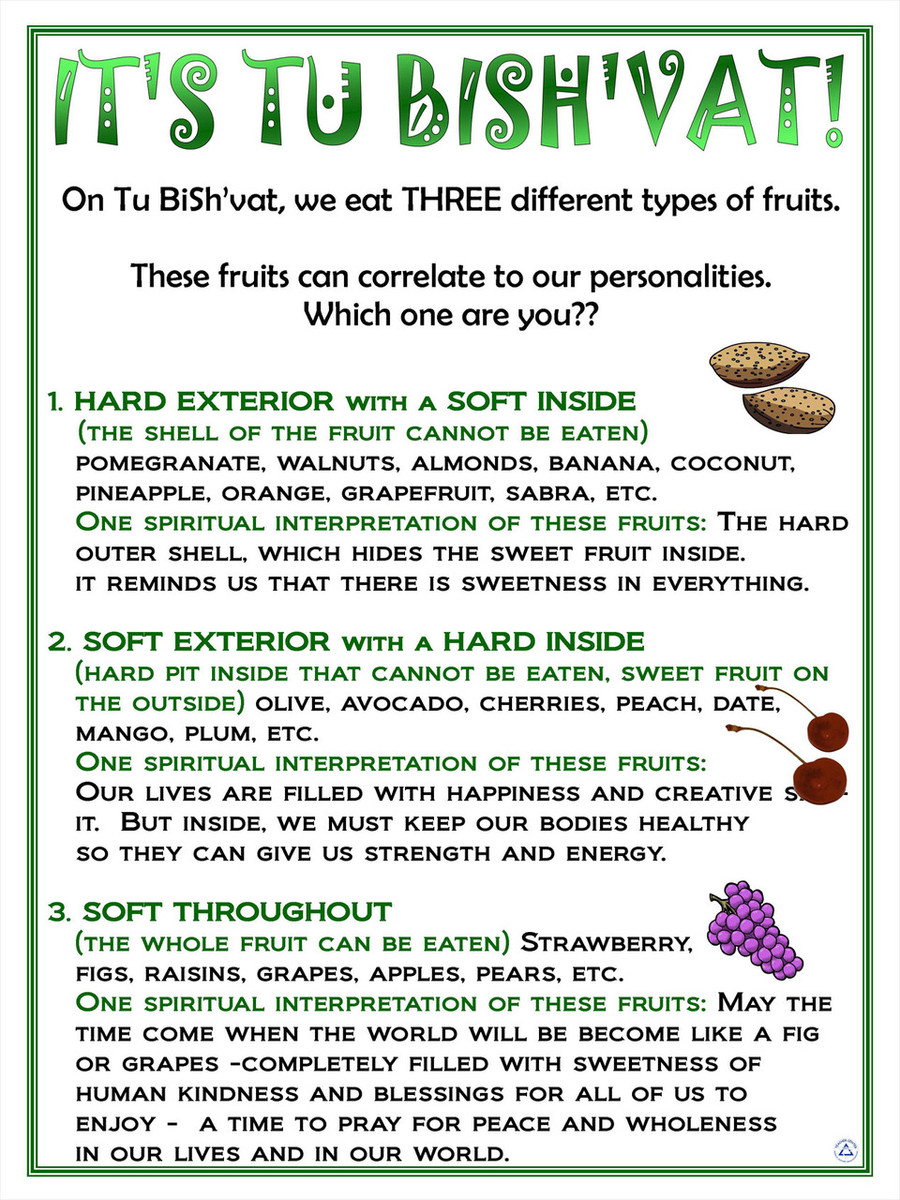 Fruit Personalities Poster