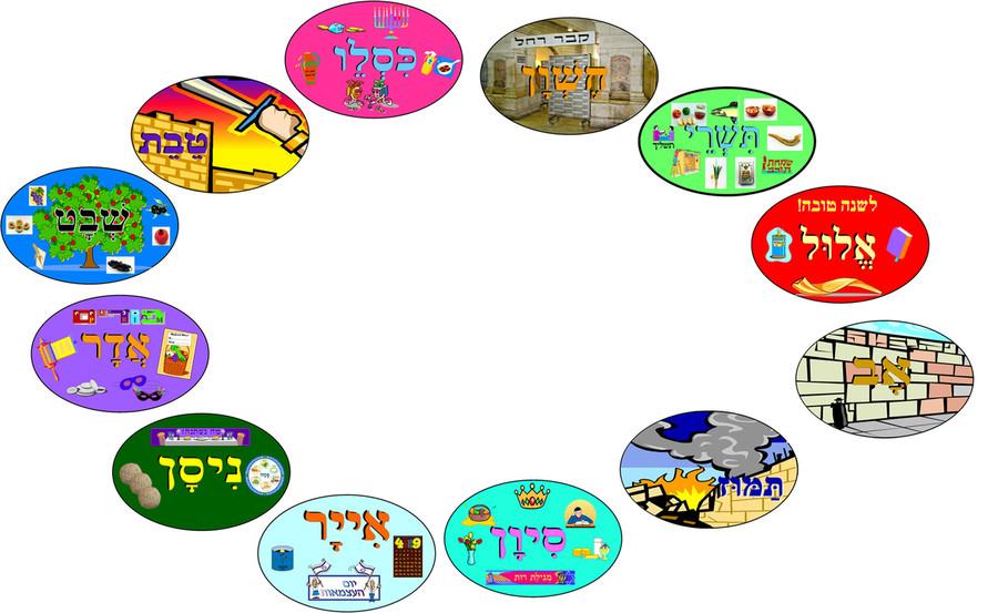 Hebrew Month Ovals