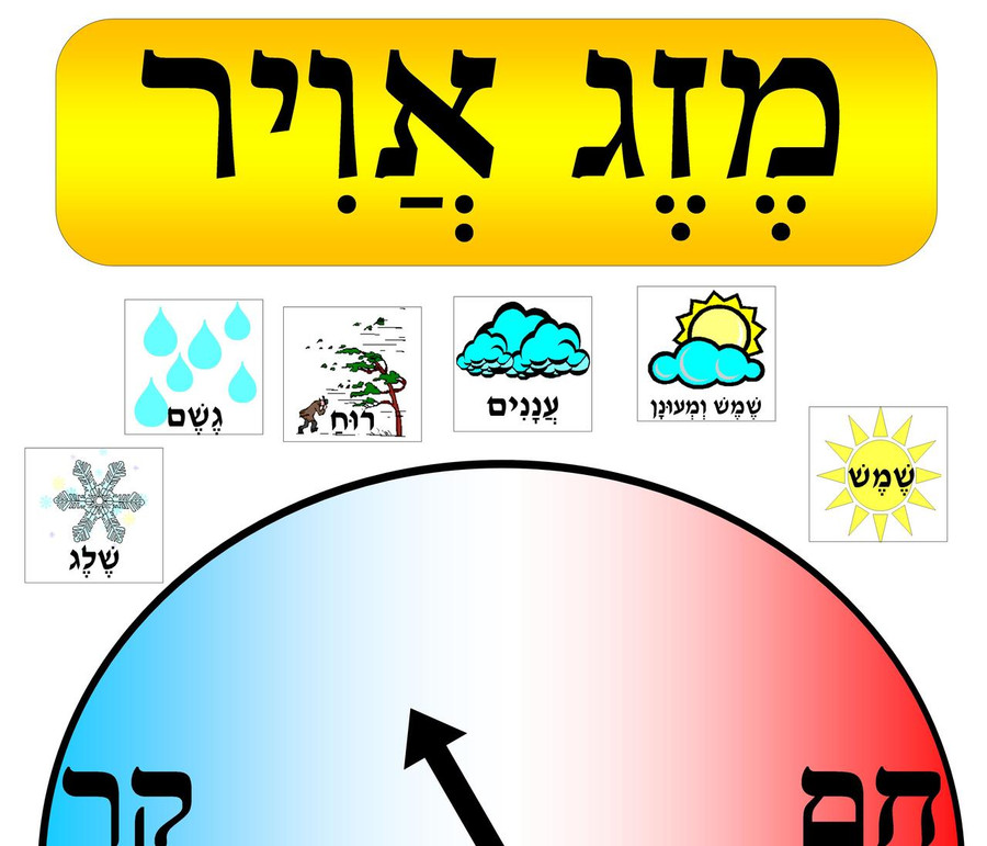 Preschool Weather Chart