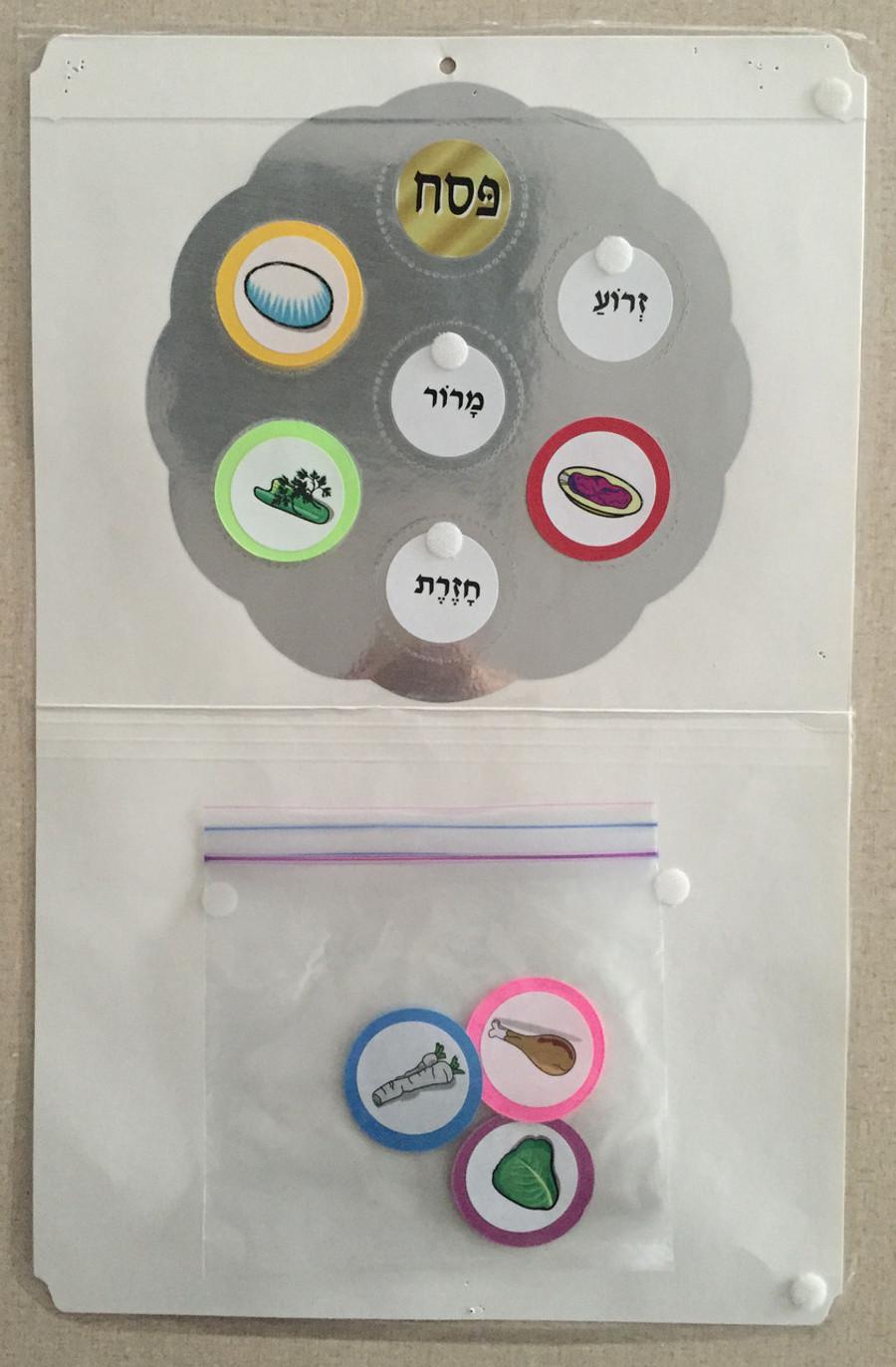 Making Seder of the Seder Plate