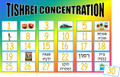 High Holidays - Tishrei Concentration Game  (I-7)