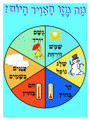Weather - Mezeg Haavir Wheel Poster (C-7)