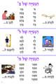 Hebrew - Hanitiah Shel Grammar Poster (PG-3)
