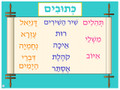 Bible - Ketuvim poster (KN-P-1)