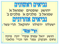 Bible - Prophets poster (KN-P-3)