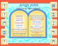 Shavuot - Ten Commandments Scenarios Game (E-4)
