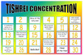 High Holidays - Tishrei Concentration Game 2 (I-7)