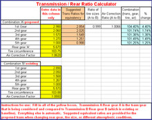 RJ Transmission, Rear Gear, Tire Ratios vs. Air Correction Factor Calculator