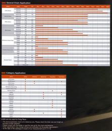 EK 520ZVX3 Ultra High Performance NX-Ring Motorcycle Chain