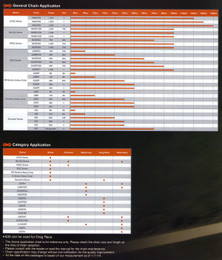 EK 530DR2 Chrome Drag Racing Motorcycle Chain (Clip Master)