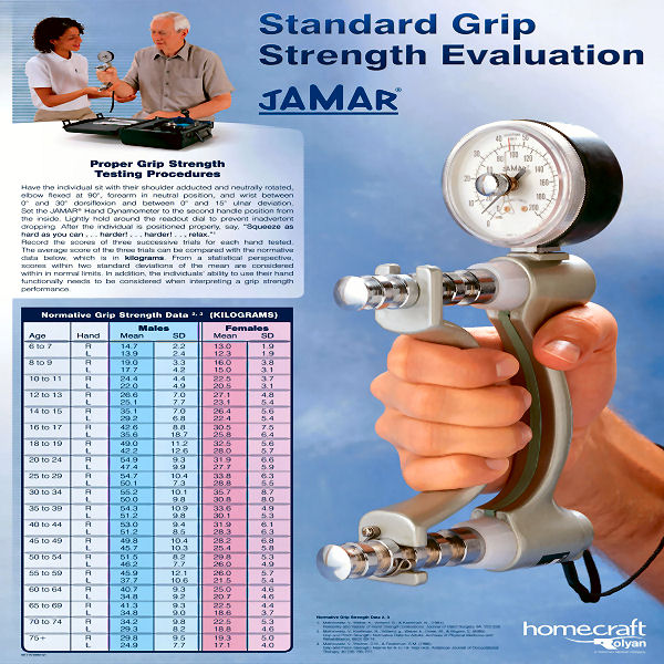 Hand Grip Dynamometer Test : Proper grip strength testing procedures with the jamar
