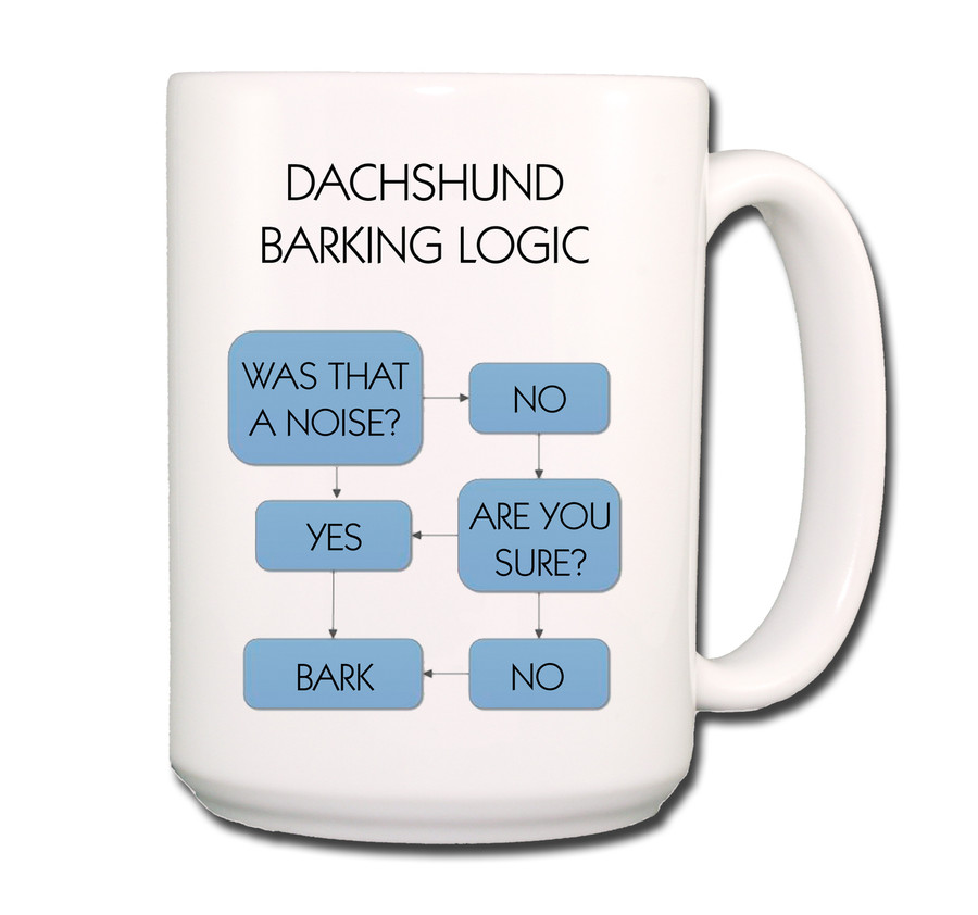 Dachshund Barking Logic Coffee Tea Mug 15 oz