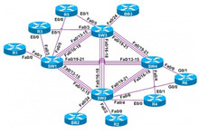 CCIE Security/R&S Supplemental Kit