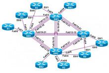 CCIE Security/R&S Supplemental Kit