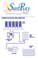 SunRay SolFlo3 (without solar) Solar Filter Pump Systems w/ Controller Solar Pool Pump 80GPM 55FT Head 180VDC Brushless Motor