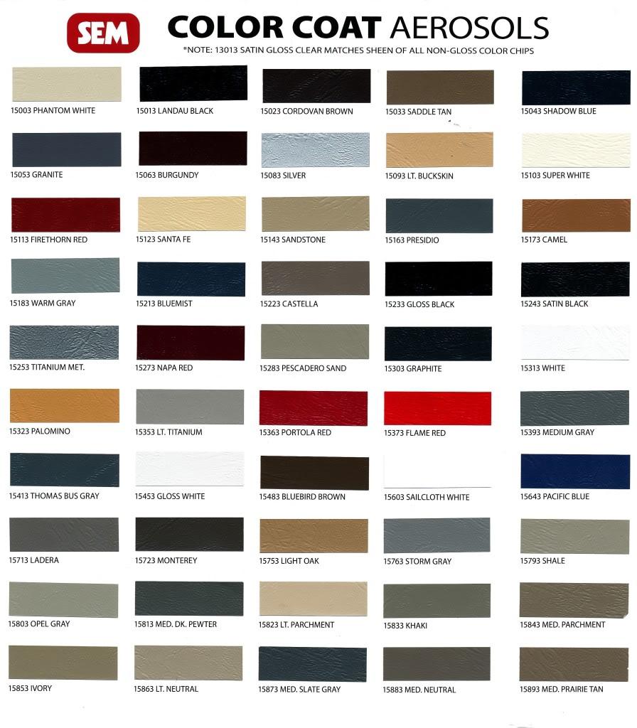 Sem Color Chart Keninamas