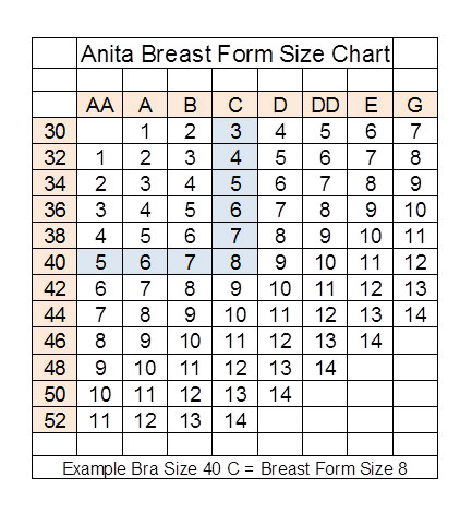 Bra Size Converter. Not sure which size you are? Use our quick and easy international bra size converter, to convert to your US/ UK size. So find out what size you need here.