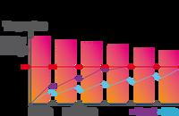 Apilux SmartPur IPL II
