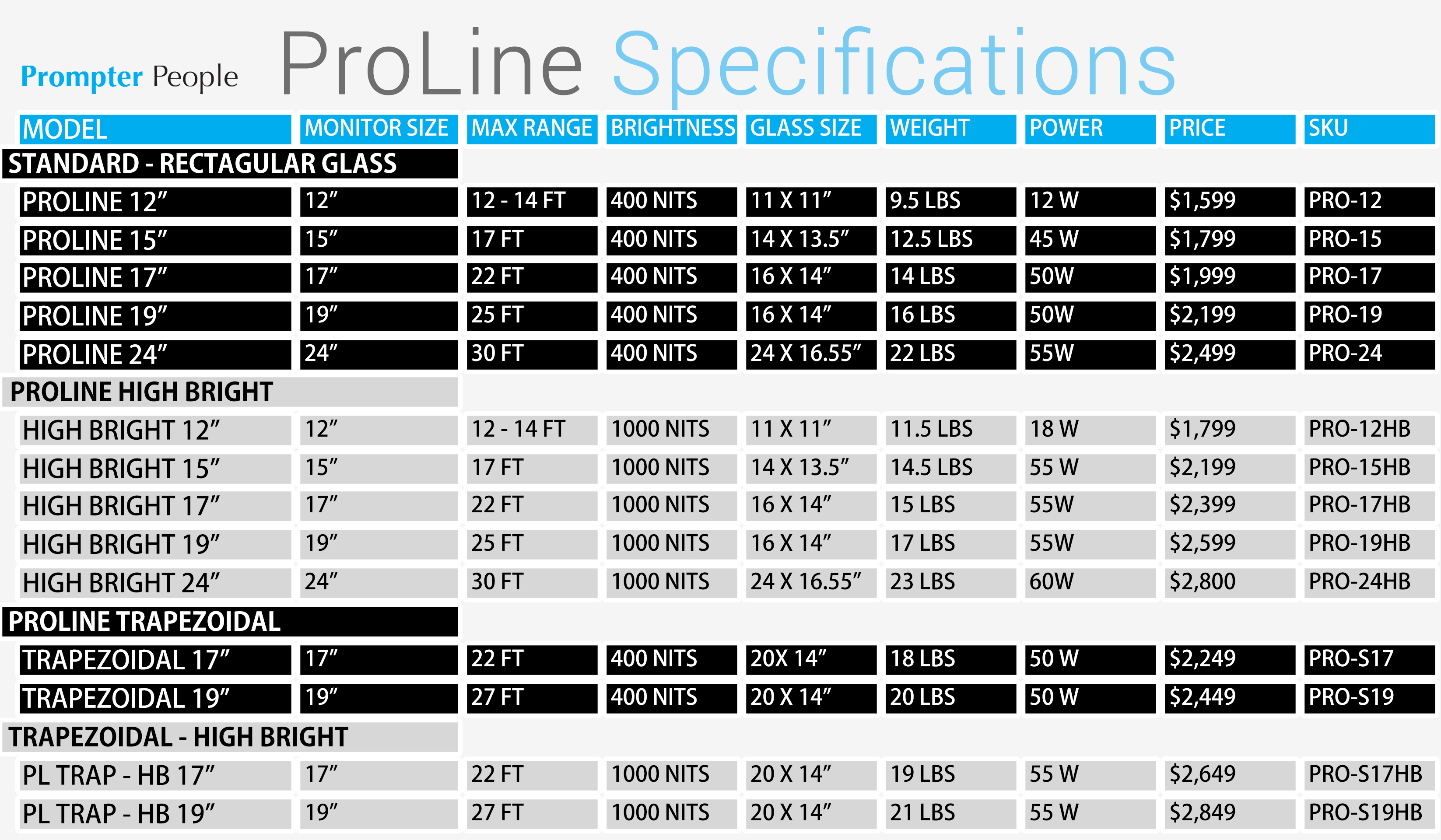 proline-specifications-chart.jpg