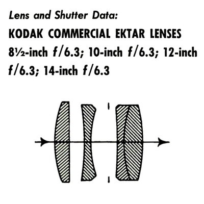 Kodak Commercial Ektar Lenses 8½-inch f/6.3, 10-inch f/6.3