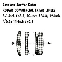 Kodak Commercial Ektar Lenses - Free Download