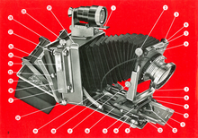 Linhof Technika 4x5 inch Operating Manual — PDF Download