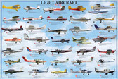 General Aviation, Light Aircrafts