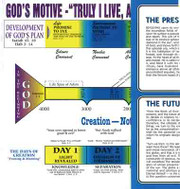 Parable of the Creation (7000 Year Plan)