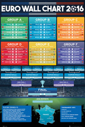 2 for 1 -EURO 2016 Wall Chart
