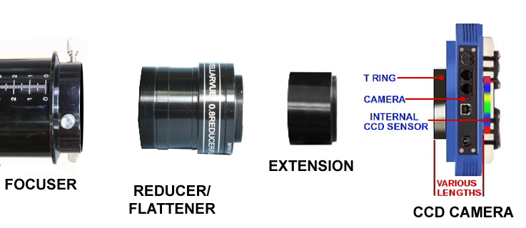 focuser2inchsffrextccdcamera.jpg