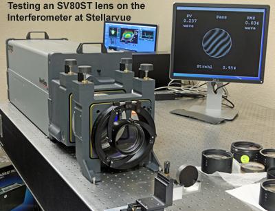 zygo-testing-80st-lenses