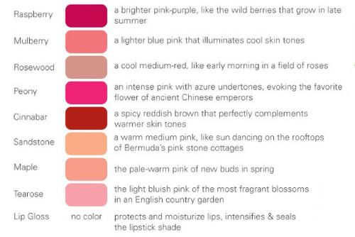 Paul Penders Lipstick