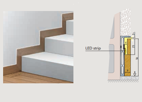 how to put lights in skirting board