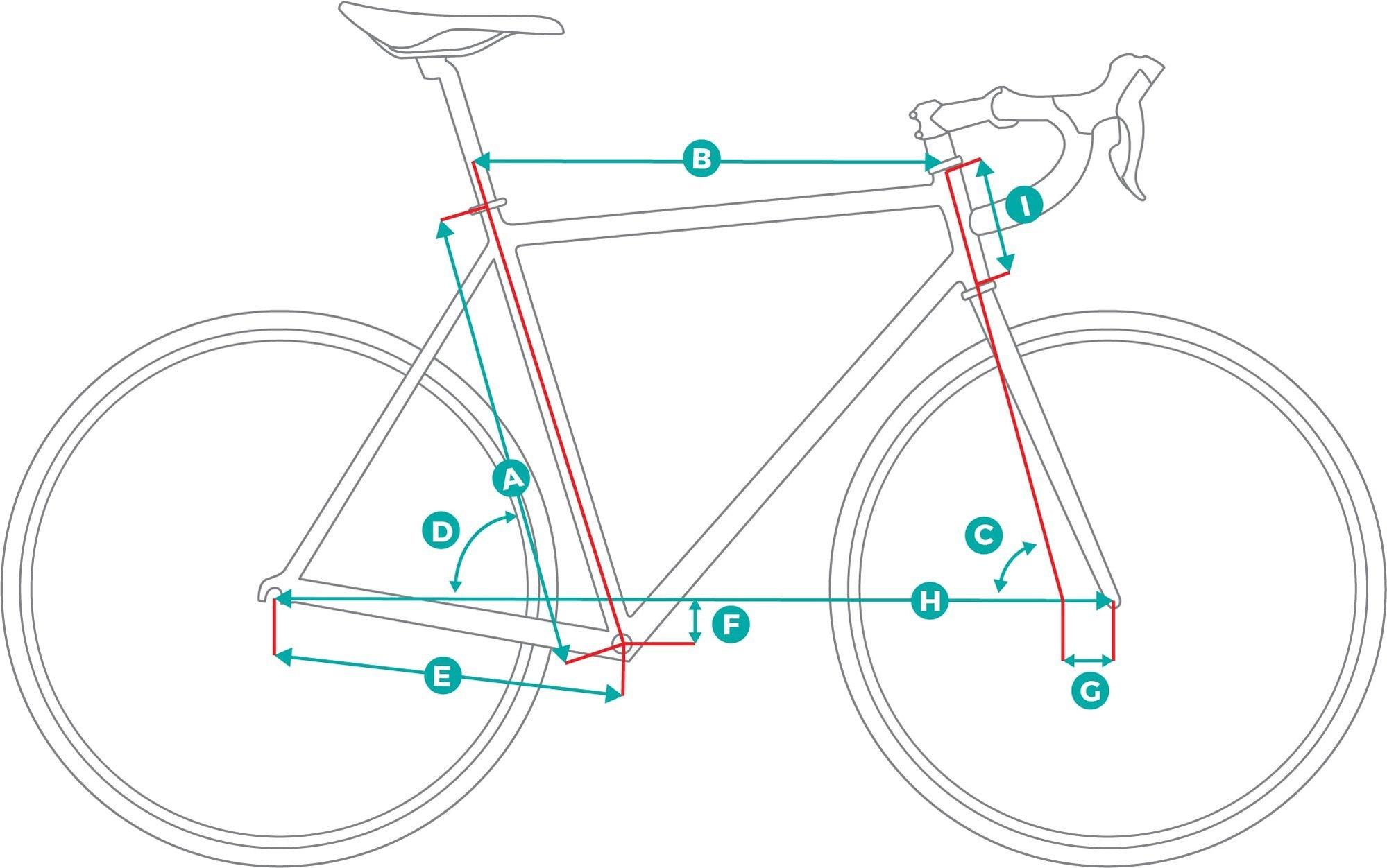 adventure-gravel-bike-geometry-2000x-73816286-e8c8-4c63-9c51-b2cea204da95-2000x.jpg