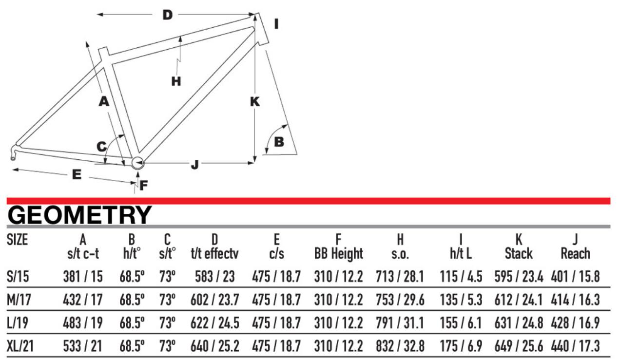 khs4season500geometry.png
